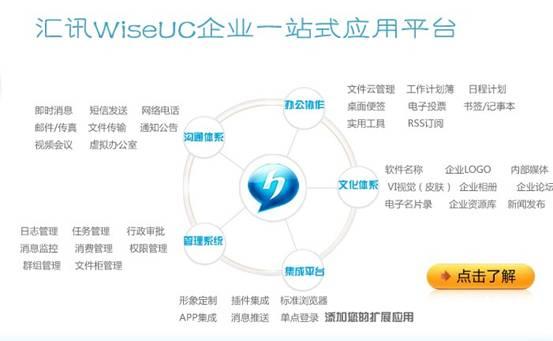 汇讯WiseUC企业管理平台